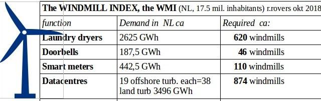 windmolen-index2