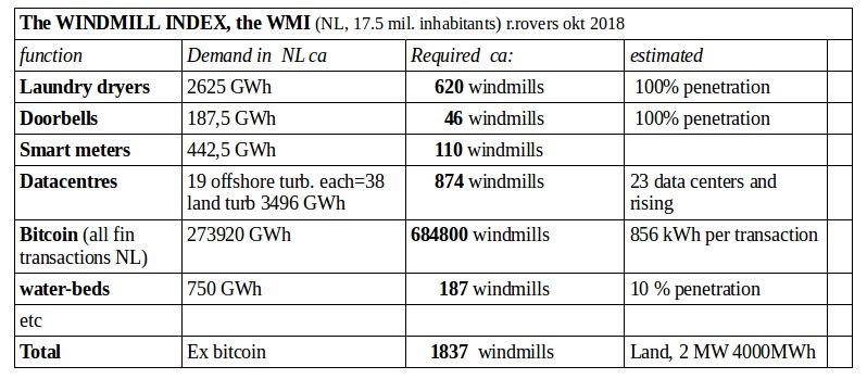 windmolen-index3-uk