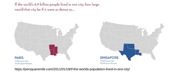 world-population-in-city-9